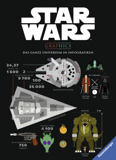 Star Wars Graphics. Das ganze Universum in Infografiken.