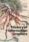 Wie Infografiken in die Welt kamen. History of Information Graphics. Bild 1