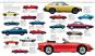 Das Auto-Buch. Die große Chronik mit über 1200 Modellen. Bild 2