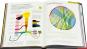So tickt die Wissenschaft. Weltwissen in Grafiken und Zahlen. Bild 3