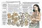 Frida. Ein Leben zwischen Kunst und Liebe. Graphic Novel. Bild 4